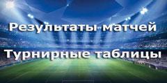 Результаты матчей и турнирные таблицы Лиги Чемпионов 2016/2017