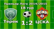 Футбол. Премьер лига Терек - ЦСКА 1:2