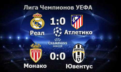 Лига чемпионов 2014/2015 1/4 финала