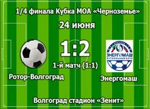 1/4 финала Кубка Ротор-Волгоград-Энергомаш 1:2