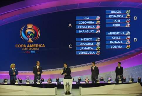 Результаты жеребьевки Кубка Америки 2016