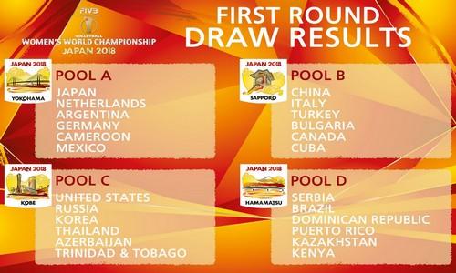 Итоговые результаты чемпионата мира 2018 по волейболу, проходившего в Италии и Болгарии