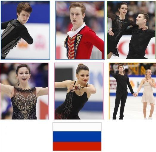 Сборная России, состав