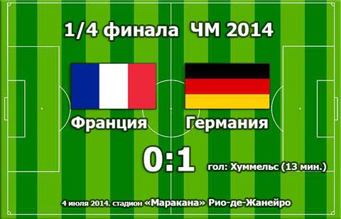 1/4 финала ЧМ 2014 Франция - Германия 0:1
