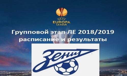 «Зенит» поражением от «Славии» завершил свое выступление в групповом этапе Лиги Европы 2018/2019