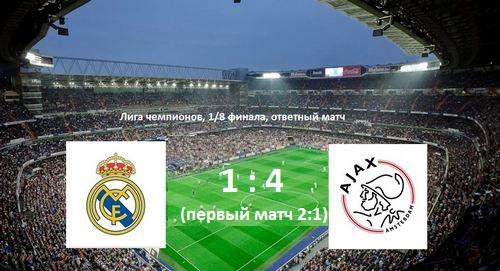 Реал-Аякс, Лига чемпионов, счет