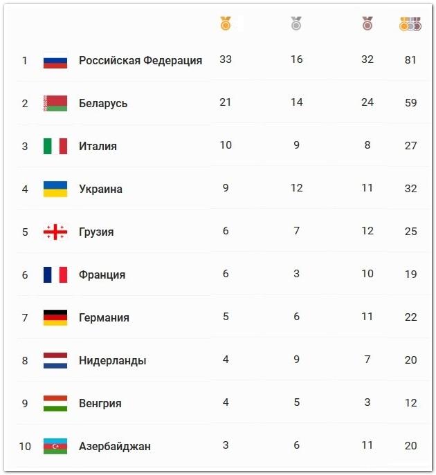 медали Минска