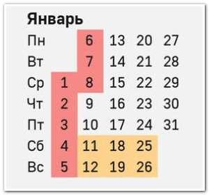 Календарь выходных и рабочих дней на январь 2020 года