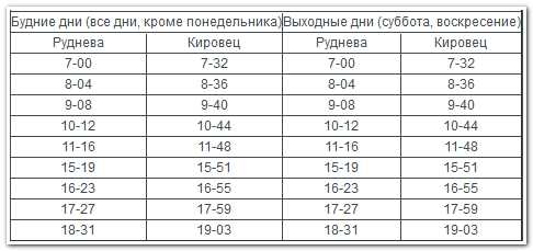 расписание автобуса 45