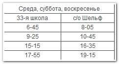 расписание автобуса 57