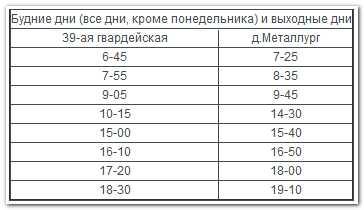 расписание автобуса 7