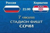 Четвертьфинал ЧМ 2018 по футболу Россия-Хорватия пройдет 7 июля в Сочи, на стадионе «Фишт»