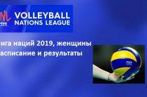 Определились все участники финального раунда женской волейбольной Лиги наций 2019. Результаты, итоговая таблица