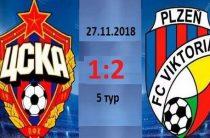Московский ЦСКА, проиграв «Виктории», потерял шансы на выход в плей-офф Лиги чемпионов 2018/2019