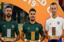 Итоговые результаты чемпионата мира 2019 по пляжному футболу в Парагвае